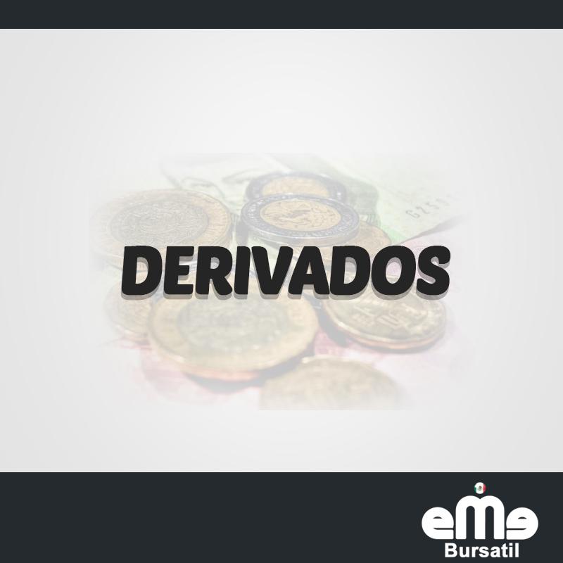 ¿Qué es un derivado financiero?
